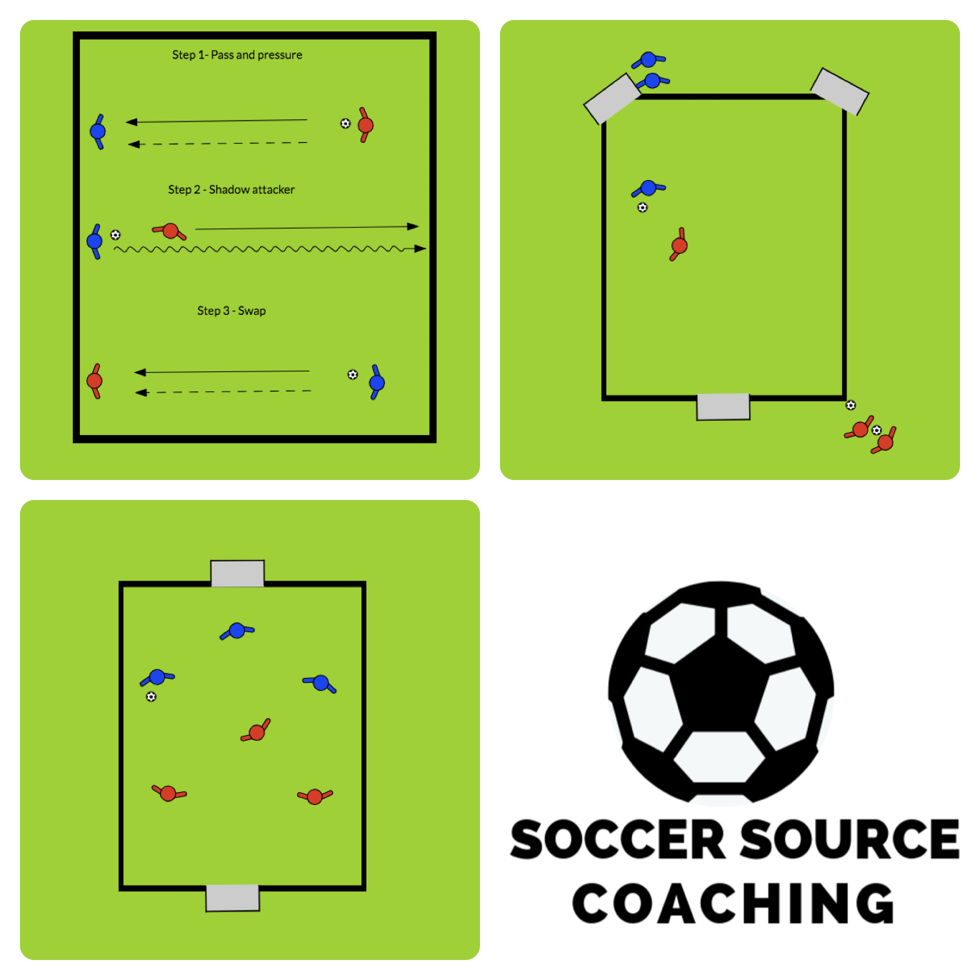 03ef6c7fb Defending 1v1 is an important skill to teach your players. Often coaches  and players only see defending as winning headers and putting strong  challenges ...